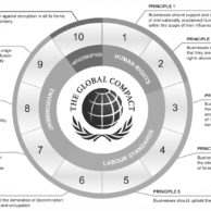 theglobalcompact